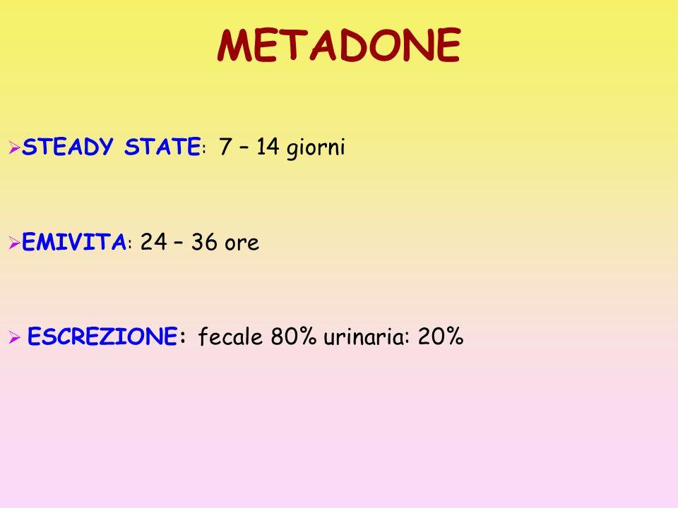 METADONE STEADY STATE: 7 – 14 giorni EMIVITA: 24 – 36 ore