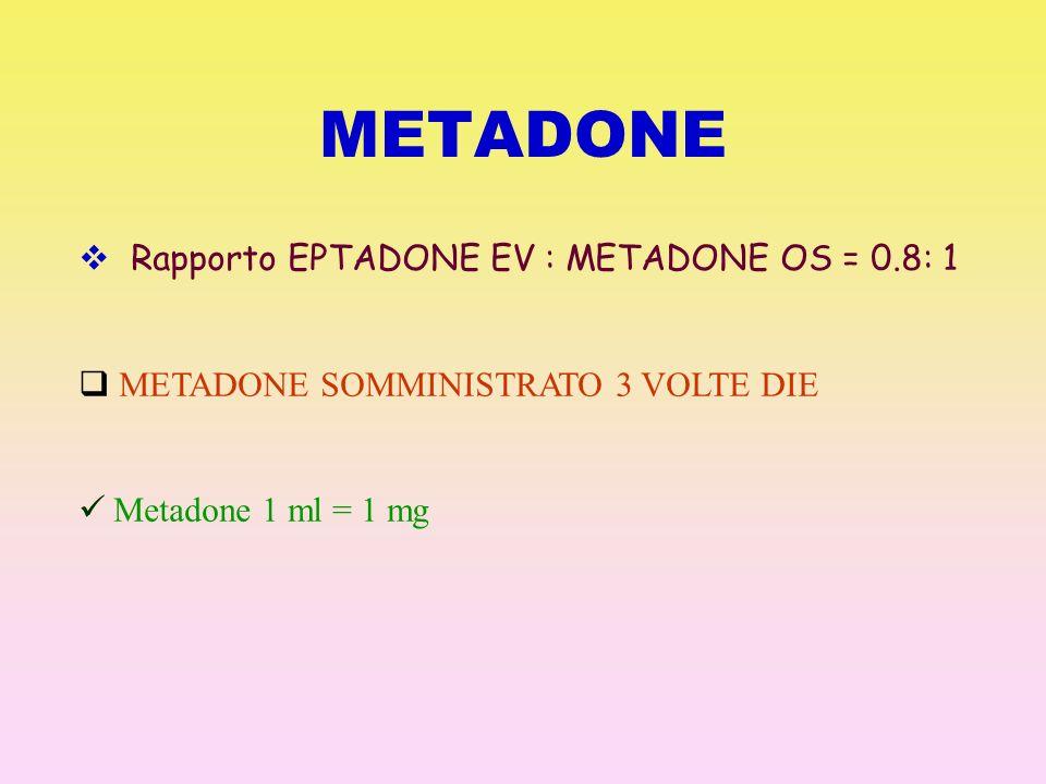 METADONE Rapporto EPTADONE EV : METADONE OS = 0.8: 1