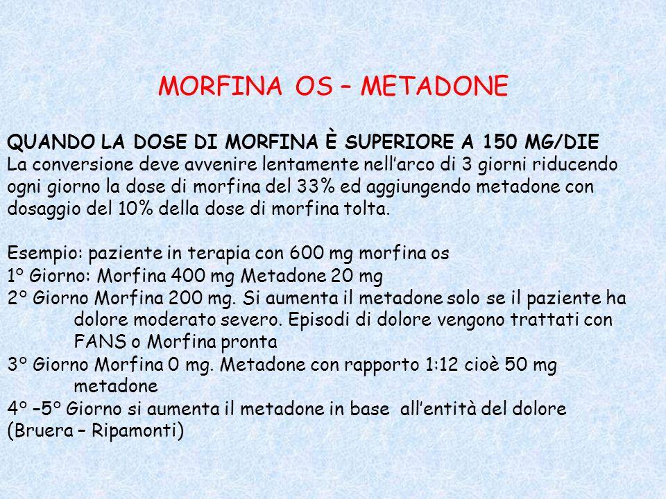 MORFINA OS – METADONE QUANDO LA DOSE DI MORFINA È SUPERIORE A 150 MG/DIE.