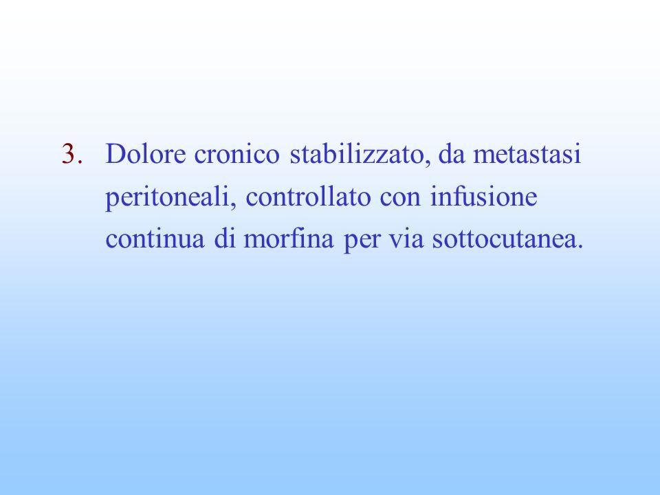 Dolore cronico stabilizzato, da metastasi peritoneali, controllato con infusione continua di morfina per via sottocutanea.