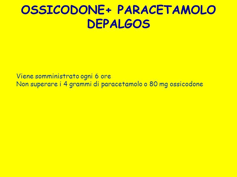 OSSICODONE+ PARACETAMOLO DEPALGOS