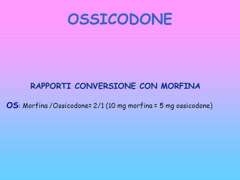 OSSICODONE RAPPORTI CONVERSIONE CON MORFINA.