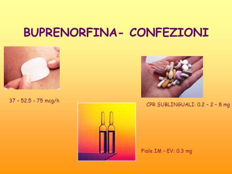 BUPRENORFINA- CONFEZIONI