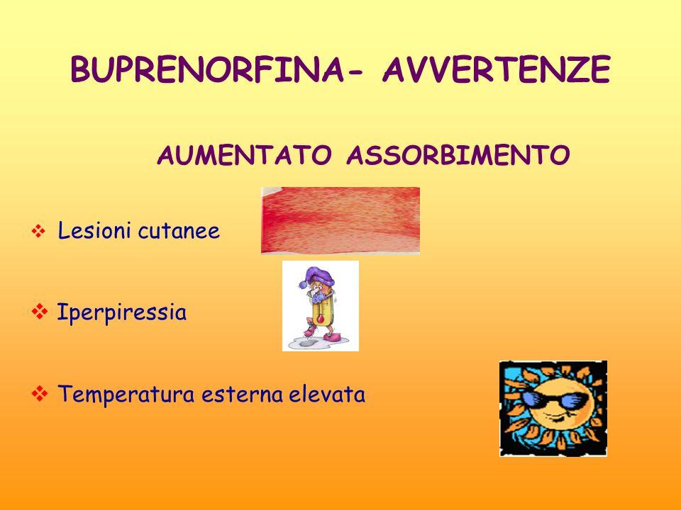 BUPRENORFINA- AVVERTENZE