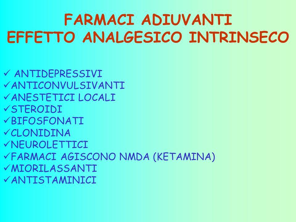 FARMACI ADIUVANTI EFFETTO ANALGESICO INTRINSECO