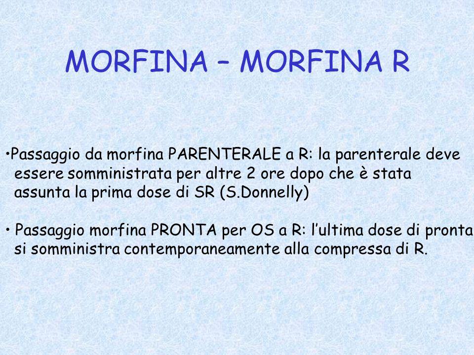 MORFINA – MORFINA R Passaggio da morfina PARENTERALE a R: la parenterale deve. essere somministrata per altre 2 ore dopo che è stata.
