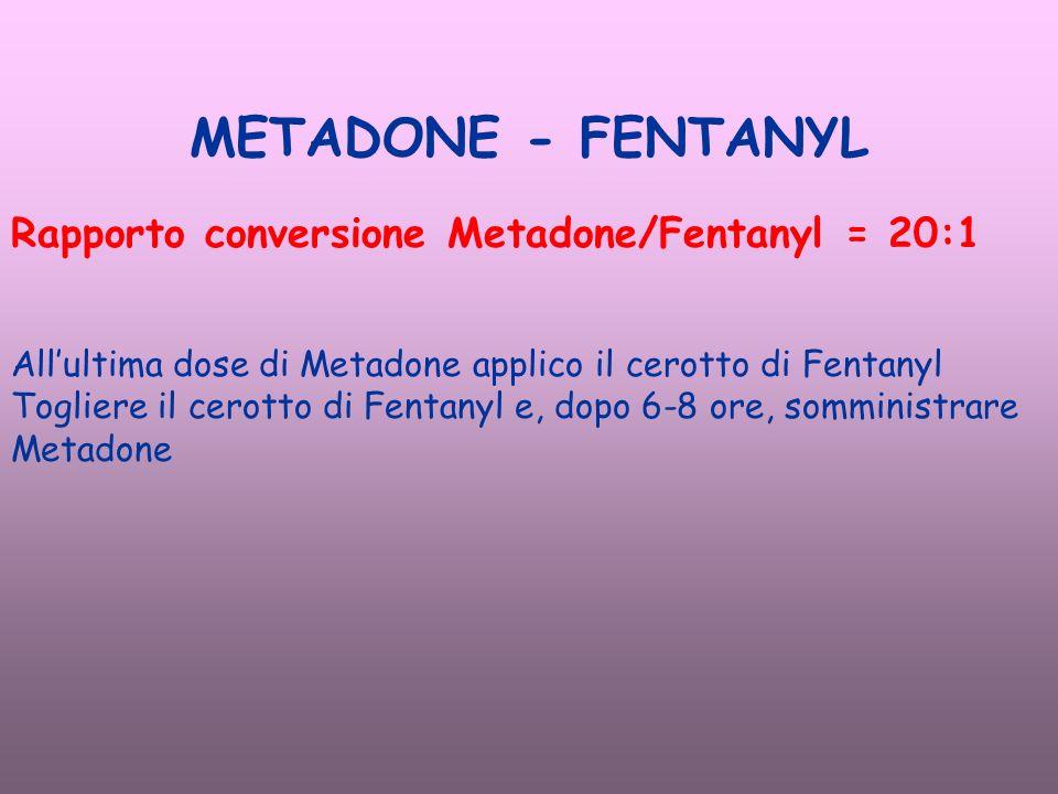 METADONE - FENTANYL Rapporto conversione Metadone/Fentanyl = 20:1