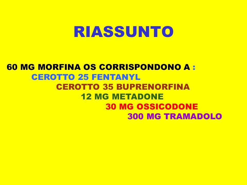 RIASSUNTO 60 MG MORFINA OS CORRISPONDONO A : CEROTTO 25 FENTANYL