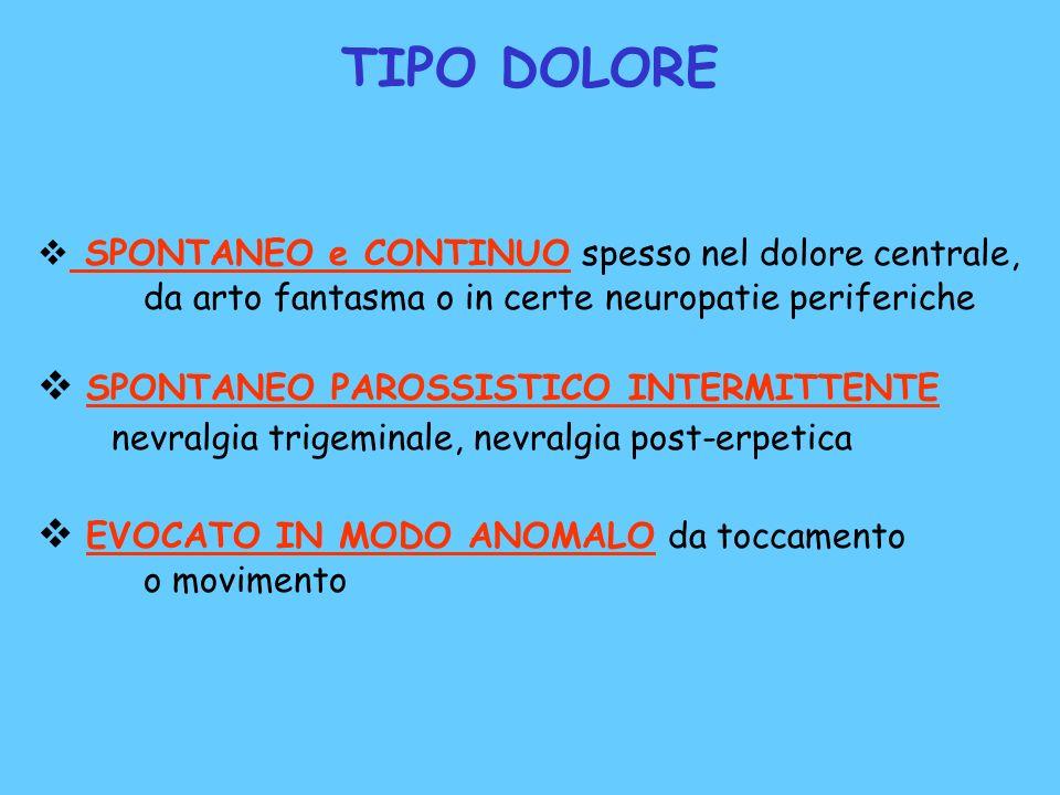 TIPO DOLORE SPONTANEO PAROSSISTICO INTERMITTENTE