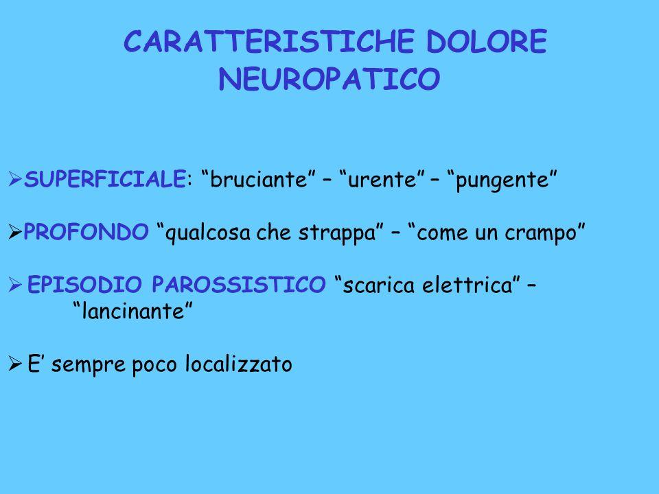CARATTERISTICHE DOLORE NEUROPATICO