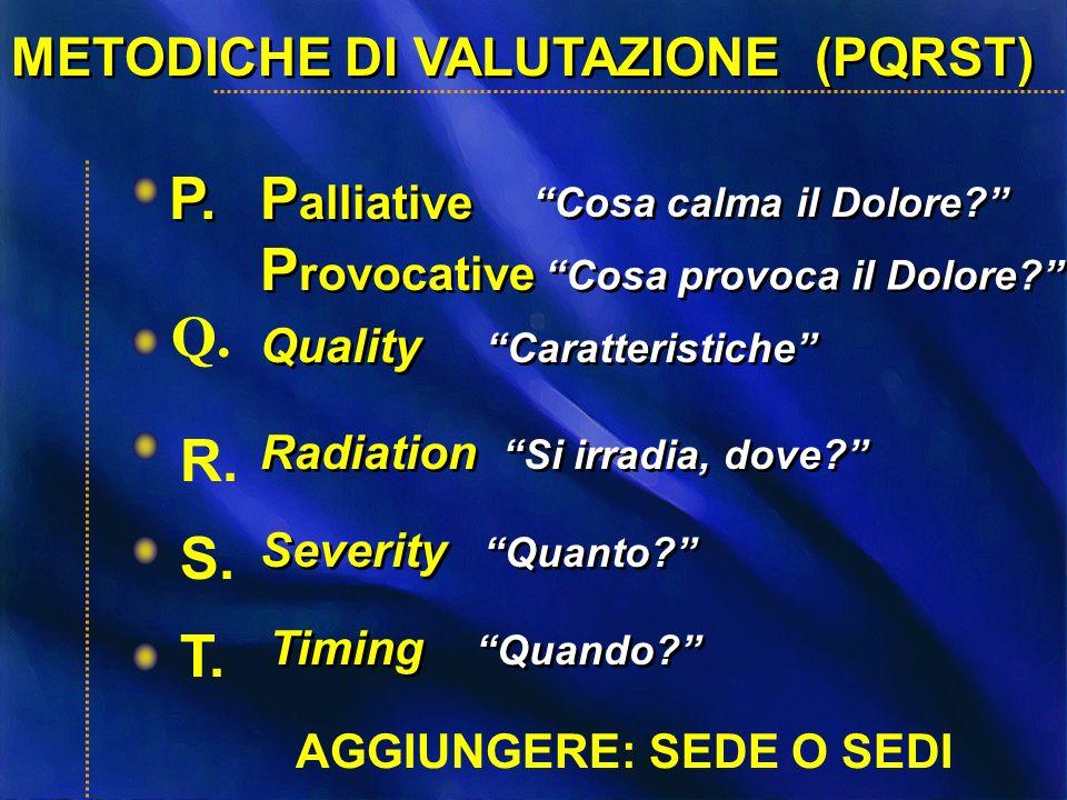 P. Palliative Provocative Q. R. S. T. METODICHE DI VALUTAZIONE (PQRST)