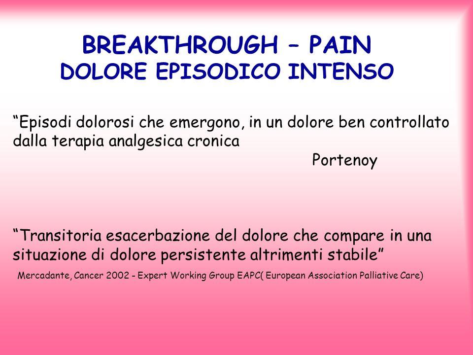 BREAKTHROUGH – PAIN DOLORE EPISODICO INTENSO