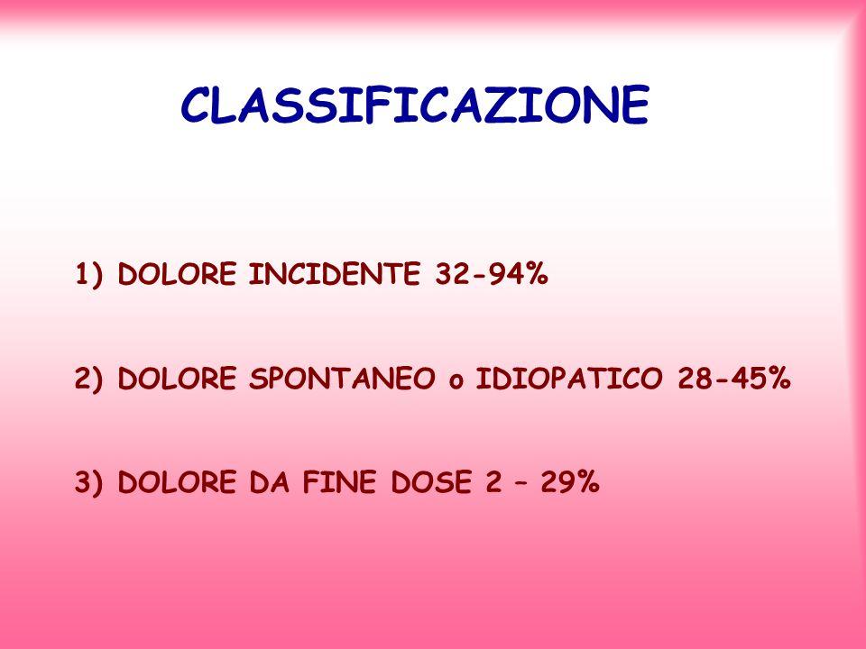 CLASSIFICAZIONE DOLORE INCIDENTE 32-94%