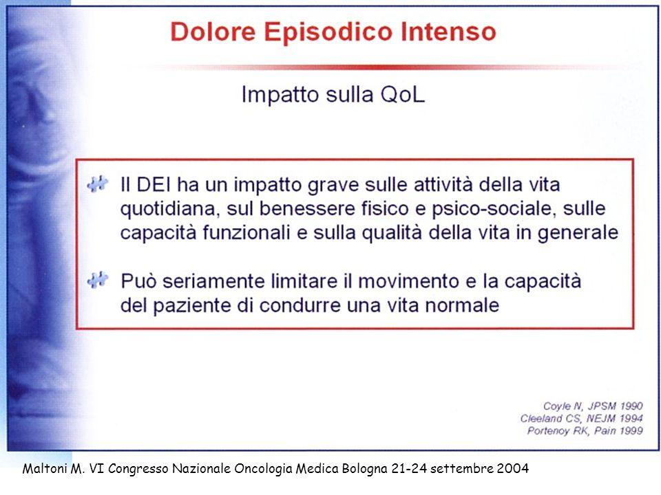Maltoni M. VI Congresso Nazionale Oncologia Medica Bologna 21-24 settembre 2004