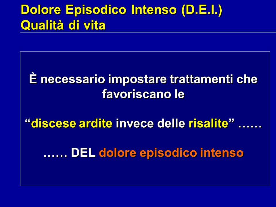 Dolore Episodico Intenso (D.E.I.) Qualità di vita