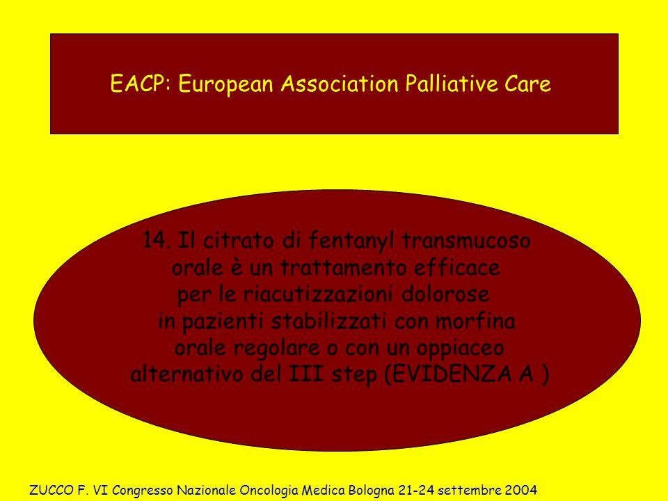 EACP: European Association Palliative Care