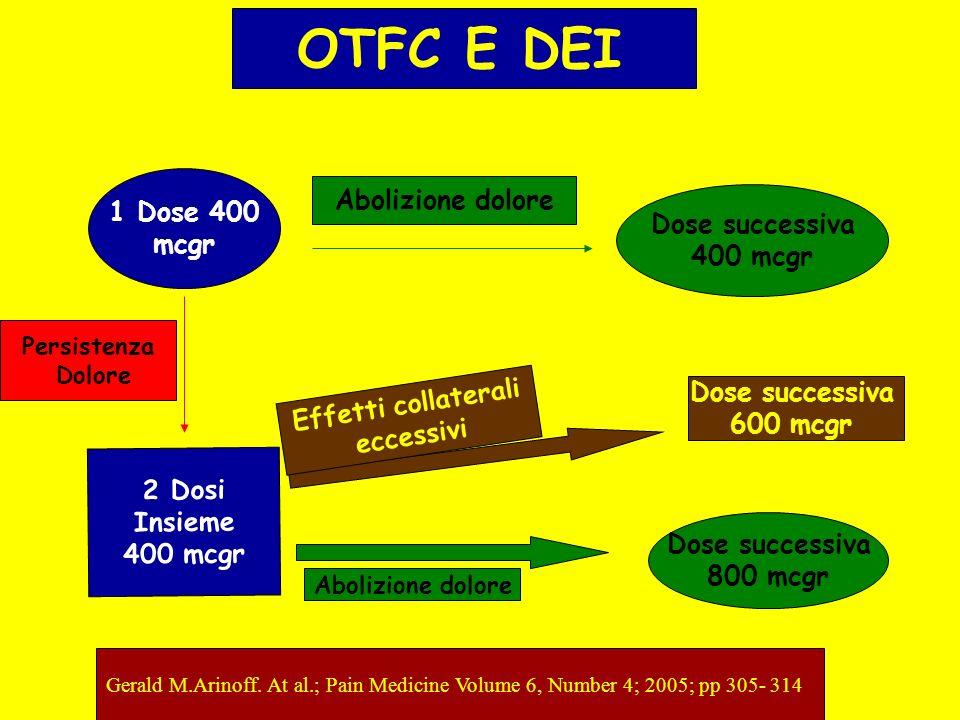OTFC E DEI 1 Dose 400 Abolizione dolore mcgr Dose successiva 400 mcgr