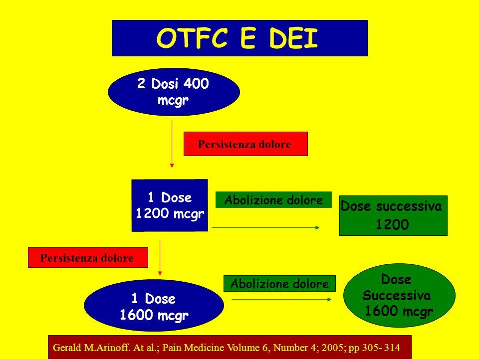 OTFC E DEI 1 Dose 2 Dosi 400 mcgr 1 Dose 1200 mcgr Dose successiva