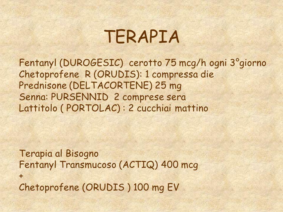 TERAPIA Fentanyl (DUROGESIC) cerotto 75 mcg/h ogni 3°giorno