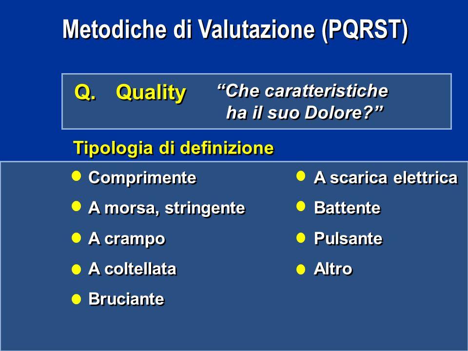 Metodiche di Valutazione (PQRST)