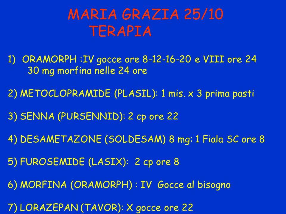 MARIA GRAZIA 25/10 TERAPIA ORAMORPH :IV gocce ore 8-12-16-20 e VIII ore 24. 30 mg morfina nelle 24 ore.