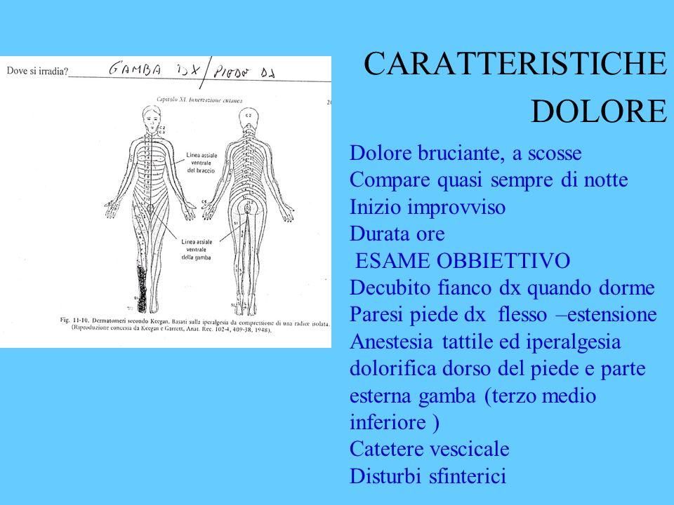 CARATTERISTICHE DOLORE