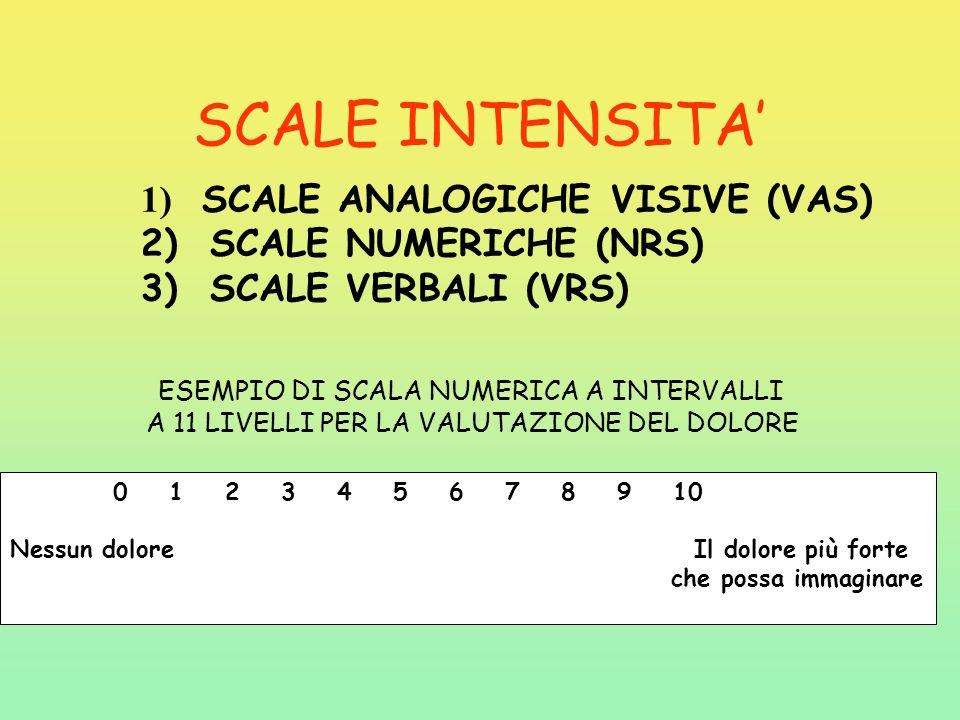 SCALE INTENSITA' 2) SCALE NUMERICHE (NRS) 3) SCALE VERBALI (VRS)