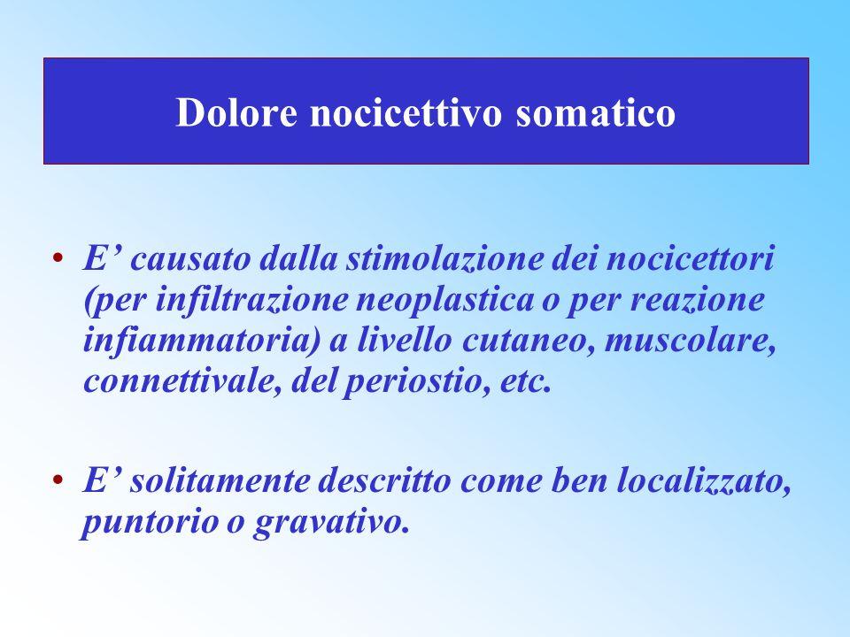 Dolore nocicettivo somatico
