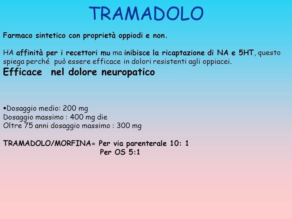 TRAMADOLO Efficace nel dolore neuropatico