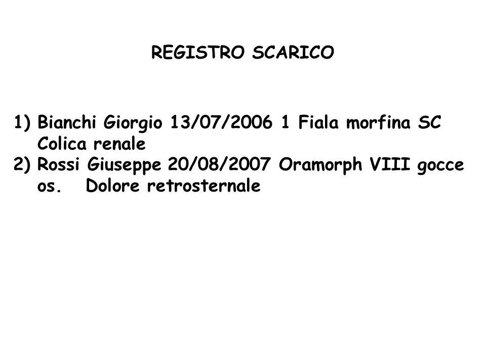 REGISTRO SCARICO Bianchi Giorgio 13/07/2006 1 Fiala morfina SC Colica renale.