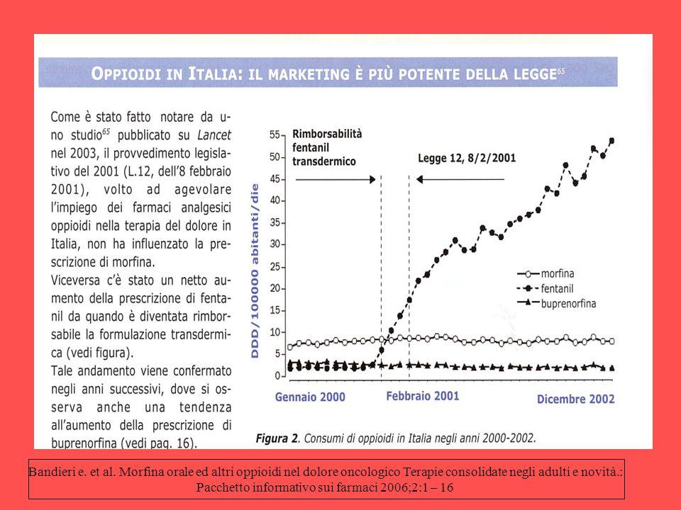 Pacchetto informativo sui farmaci 2006;2:1 – 16