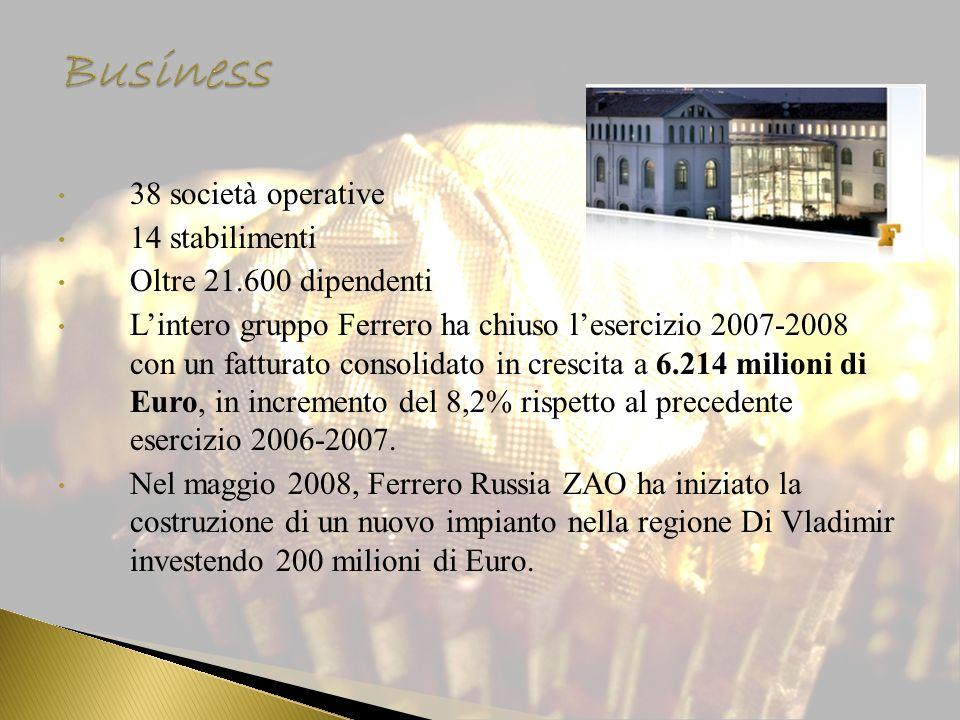 Business 38 società operative 14 stabilimenti Oltre 21.600 dipendenti