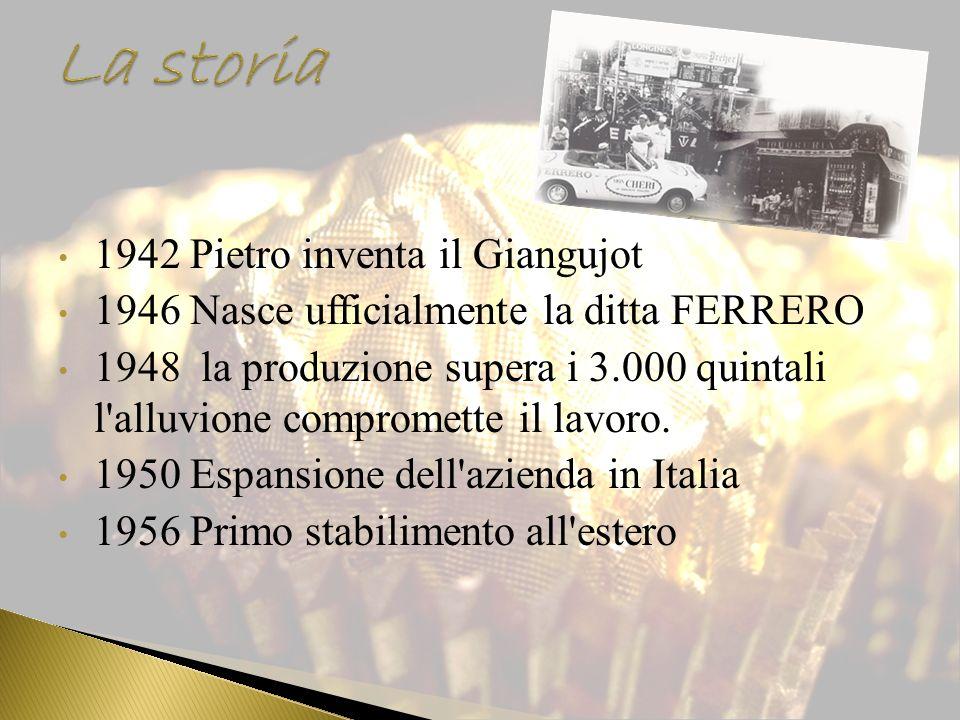 La storia 1942 Pietro inventa il Giangujot