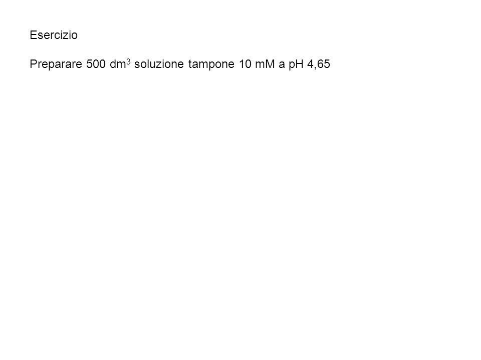 Esercizio Preparare 500 dm3 soluzione tampone 10 mM a pH 4,65