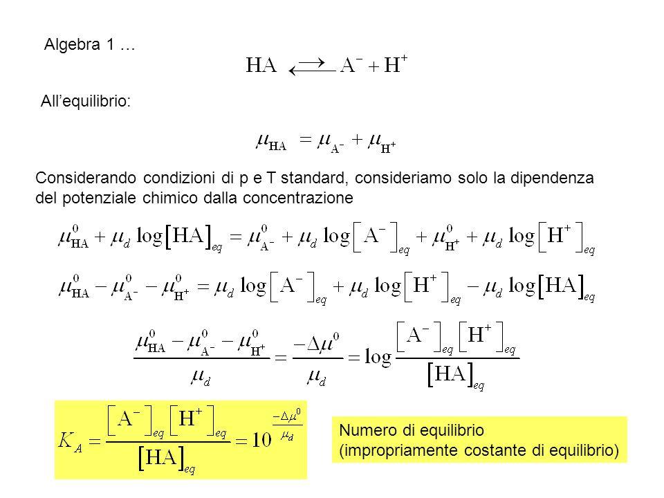 Algebra 1 …All'equilibrio: Considerando condizioni di p e T standard, consideriamo solo la dipendenza del potenziale chimico dalla concentrazione.