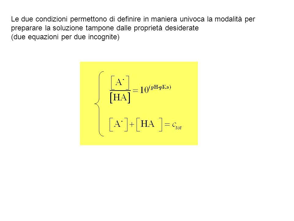 Le due condizioni permettono di definire in maniera univoca la modalità per preparare la soluzione tampone dalle proprietà desiderate