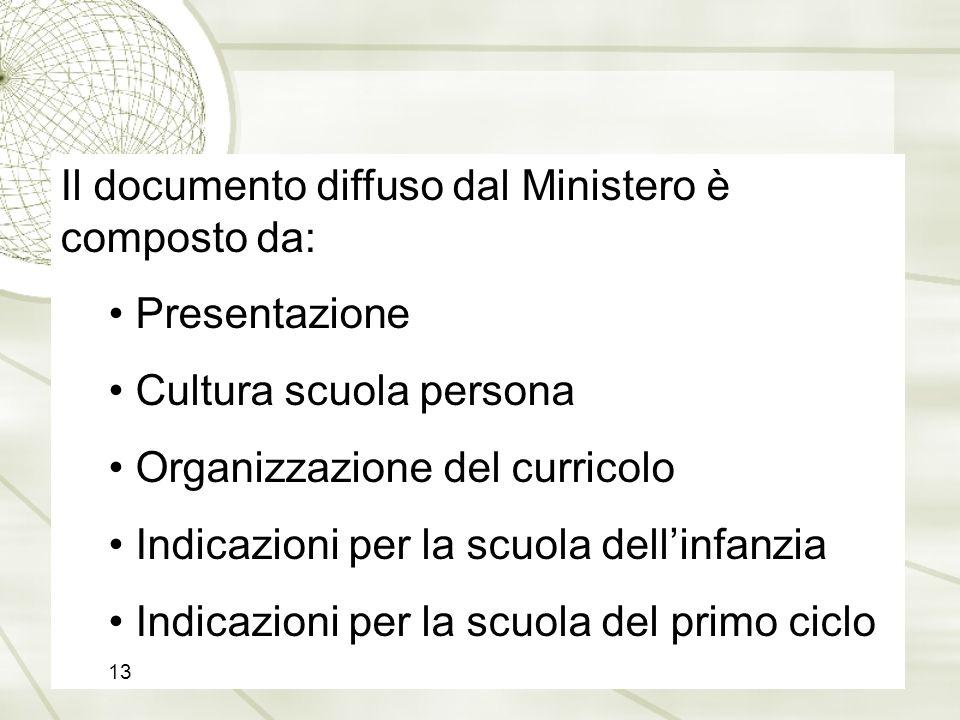 Il documento diffuso dal Ministero è composto da: Presentazione