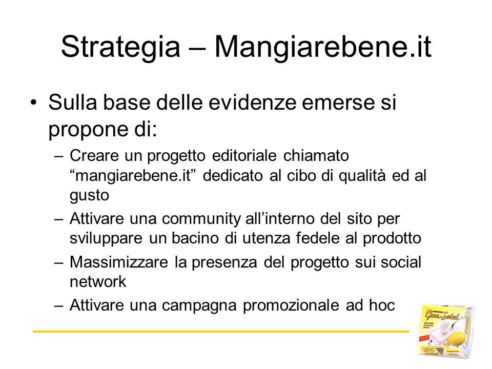 Strategia – Mangiarebene.it