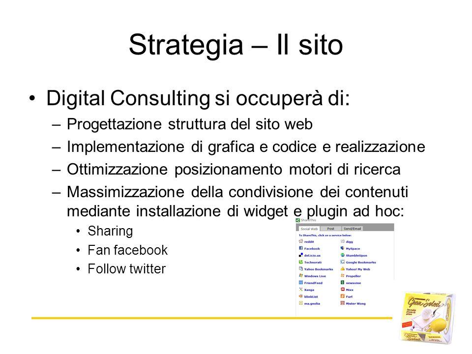 Strategia – Il sito Digital Consulting si occuperà di: