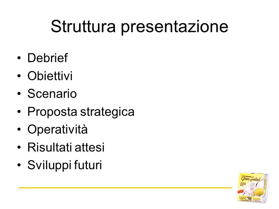 Struttura presentazione