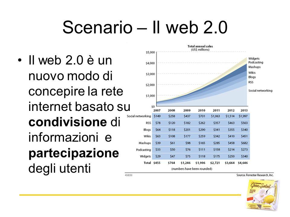 Scenario – Il web 2.0 Il web 2.0 è un nuovo modo di concepire la rete internet basato su condivisione di informazioni e partecipazione degli utenti.
