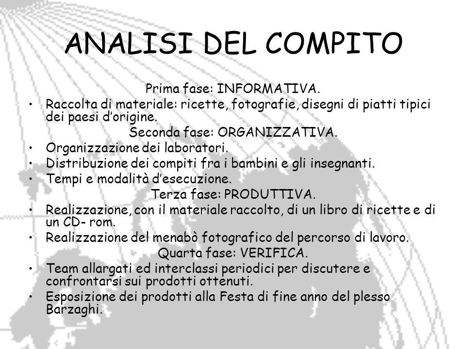 ANALISI DEL COMPITO Prima fase: INFORMATIVA.