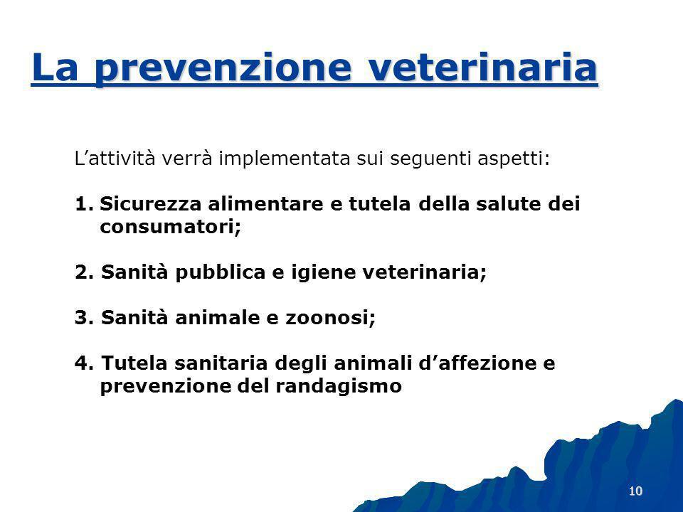 La prevenzione veterinaria