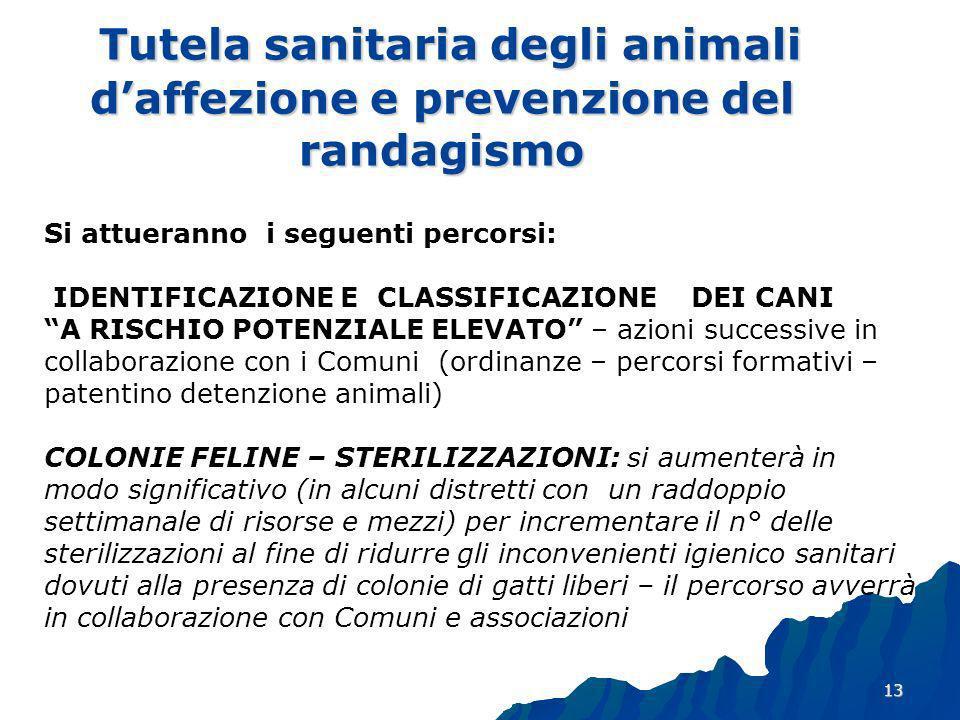 Tutela sanitaria degli animali d'affezione e prevenzione del randagismo