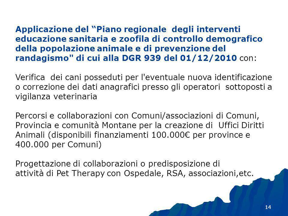 Applicazione del Piano regionale degli interventi educazione sanitaria e zoofila di controllo demografico della popolazione animale e di prevenzione del randagismo di cui alla DGR 939 del 01/12/2010 con: