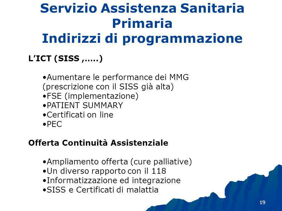 Servizio Assistenza Sanitaria Primaria Indirizzi di programmazione