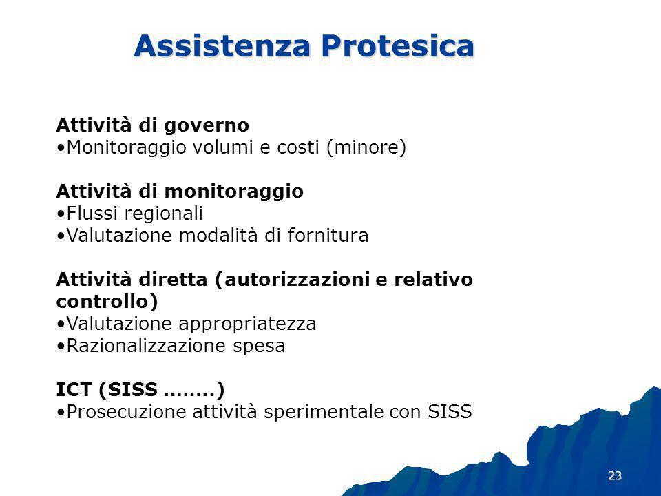 Assistenza Protesica Attività di governo