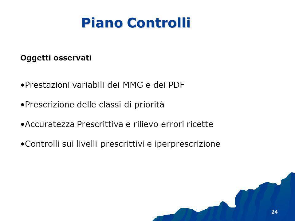 Piano Controlli Prestazioni variabili dei MMG e dei PDF