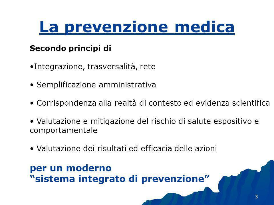 La prevenzione medica per un moderno