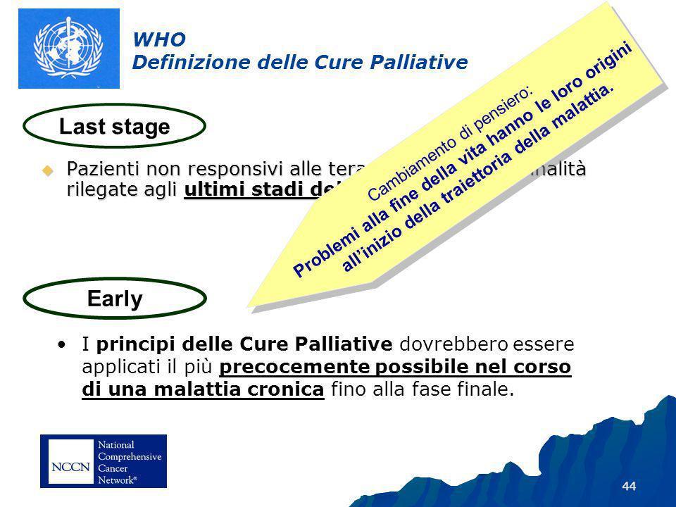 Last stage Early WHO Definizione delle Cure Palliative